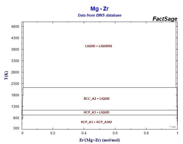 Index Of Factdocumentationbinary