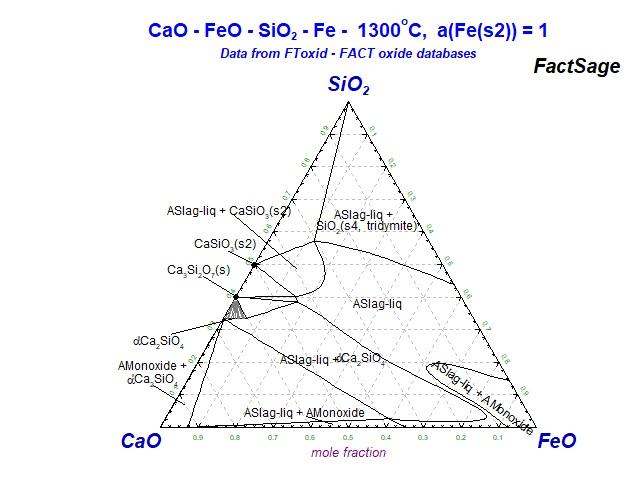 Phase Diagram Calculation Program