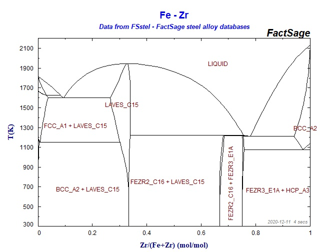 Collection of phase diagrams click on the figure for the equilibrium point calculation ccuart Gallery