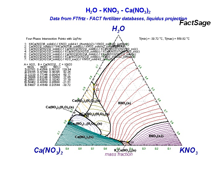 Collection of phase diagrams click on the figure for the equilibrium point calculation ccuart Images