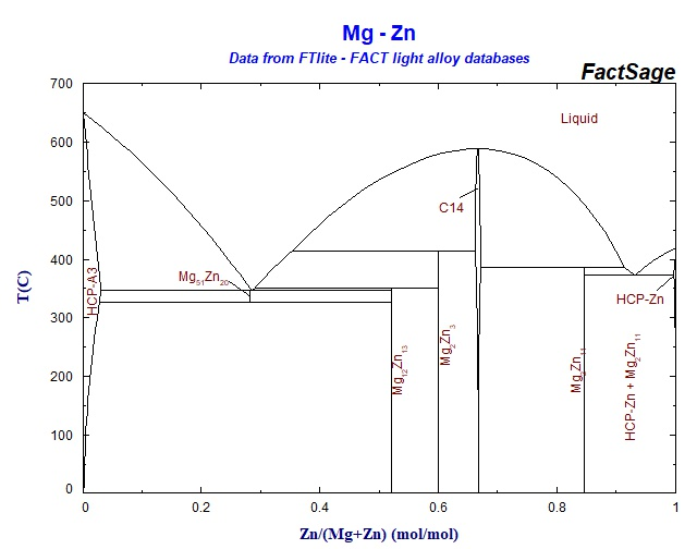 click on the figure for the equilibrium point calculation