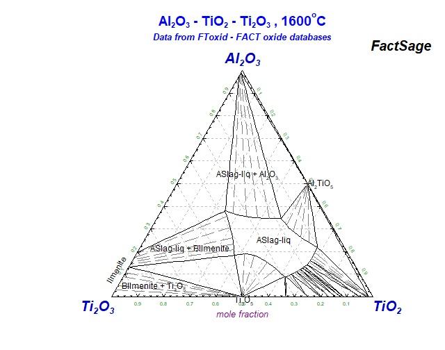index of   fact  documentation  ftoxid