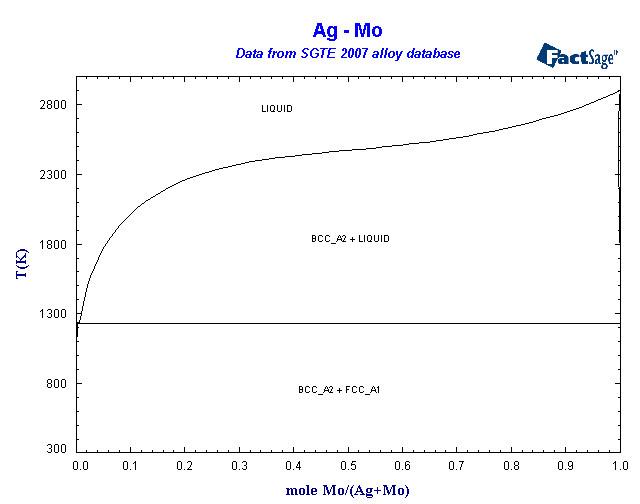 Mo Diagram Of N2 2 Schematics Wiring Diagrams
