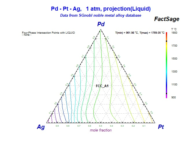 Collection of phase diagrams click on the figure for the equilibrium point calculation ccuart Image collections