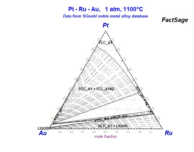 Collection of phase diagrams click on the figure for the equilibrium point calculation ccuart Choice Image