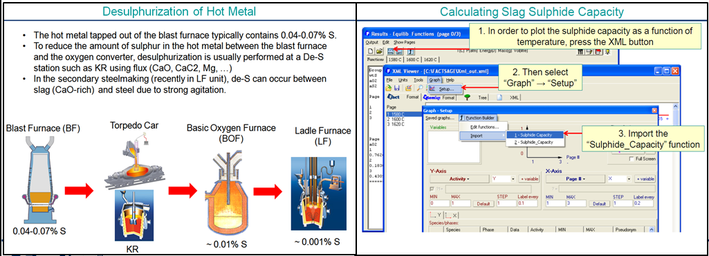 Whats new in factsage 70 sample screenshots of new slides in the ferrous processing slide shows ccuart Choice Image