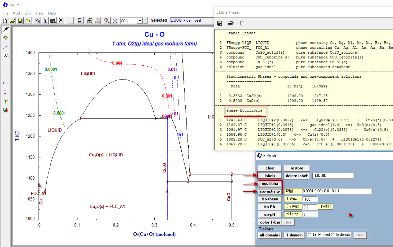 Whats new in factsage 72 gtt technologies pd72cu oredog pooptronica